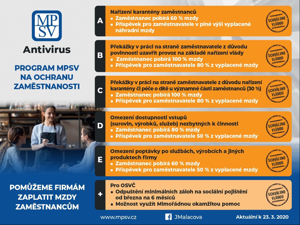 MPSV - Antivirus